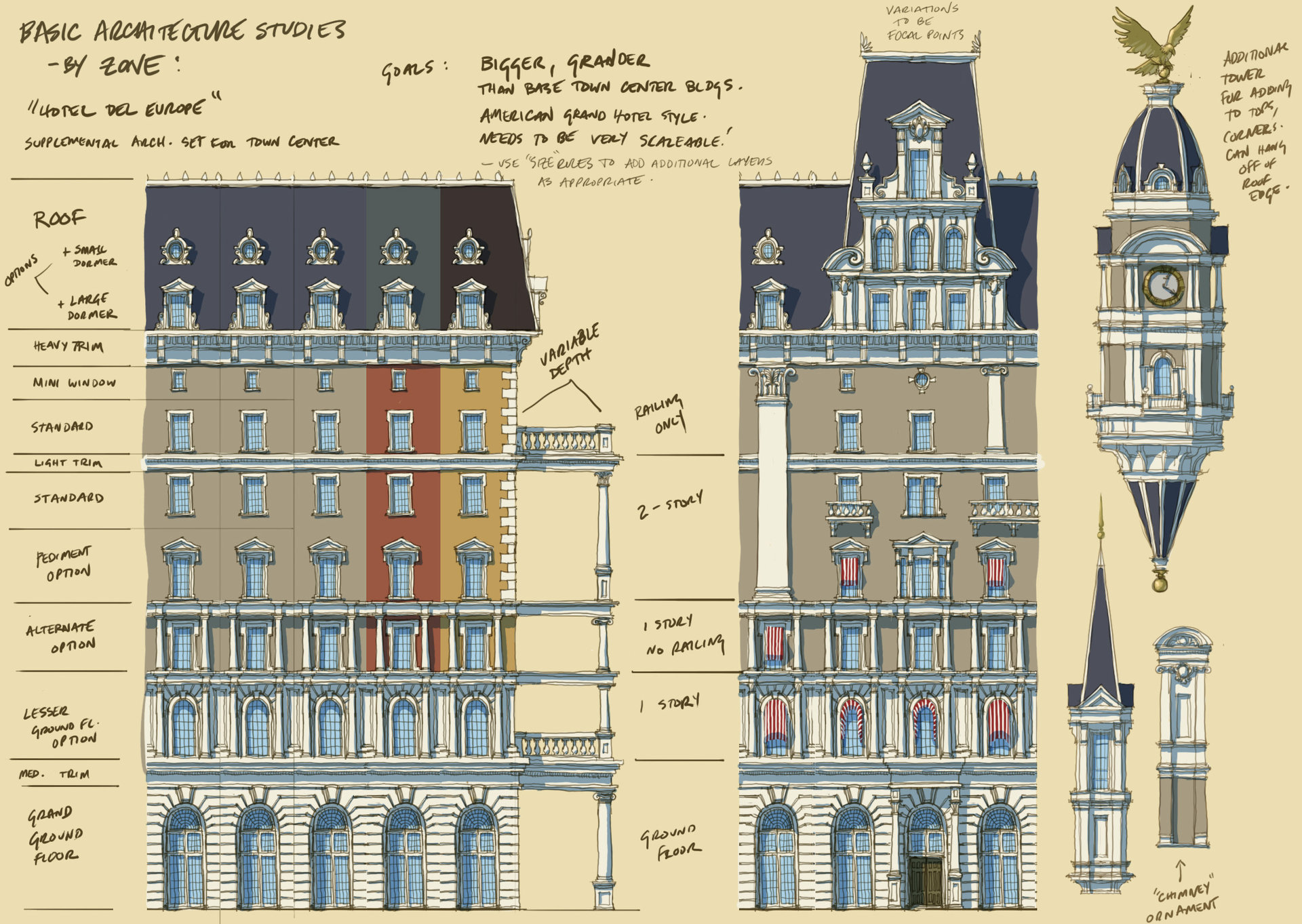 scott-duquette-grand-hotel-sketches-flat